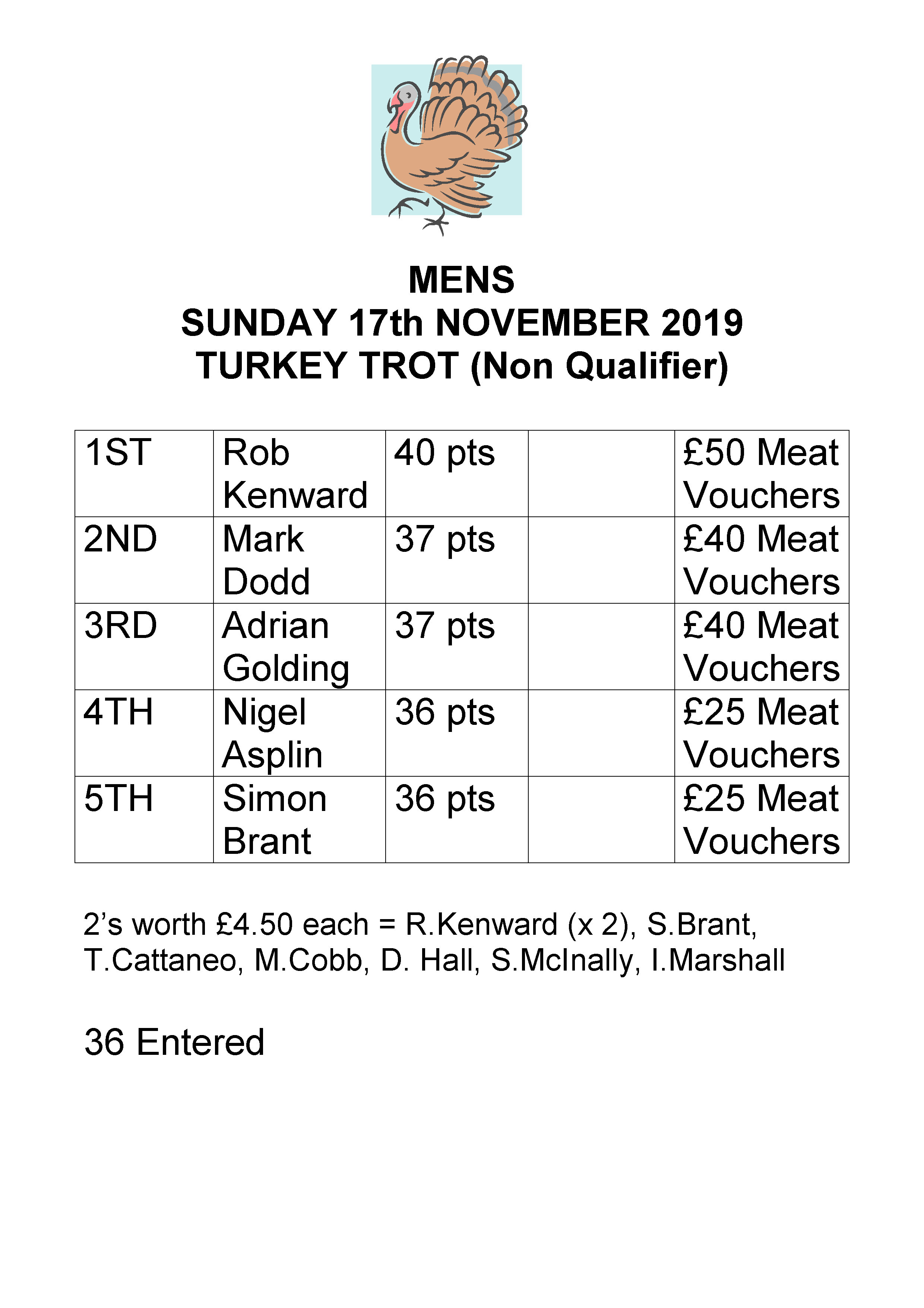 MENS SUN 171119 TURKEY TROT