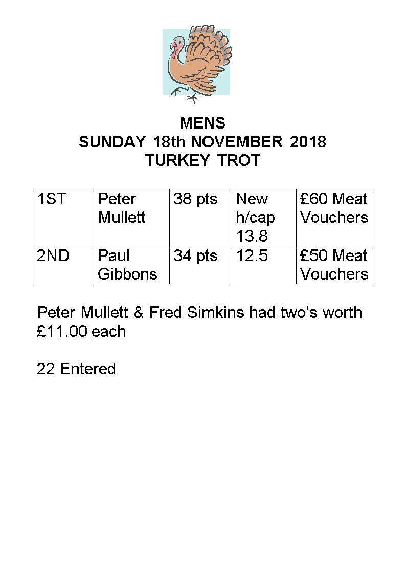 MENS SUN 181118 TURKEY TROT