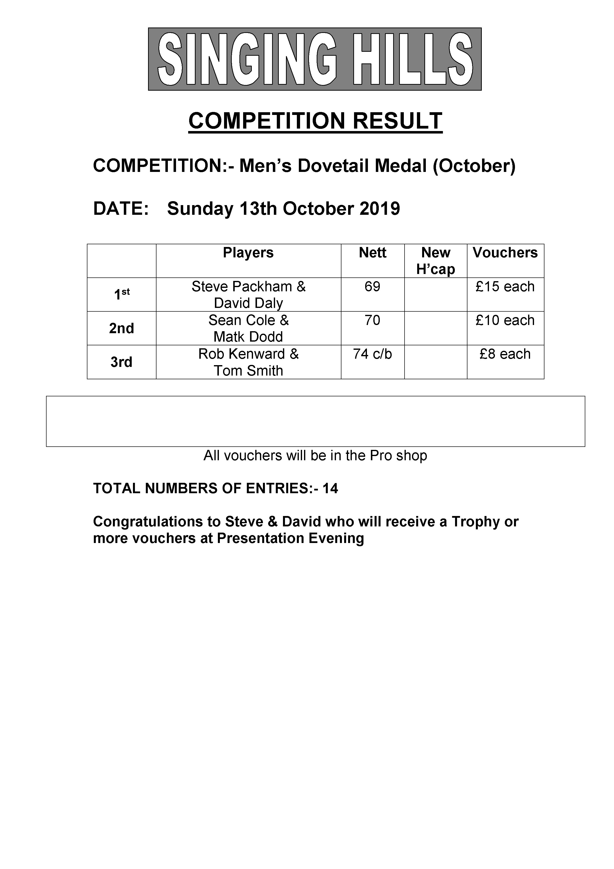 Mens Dovetail October Medal Results 2019