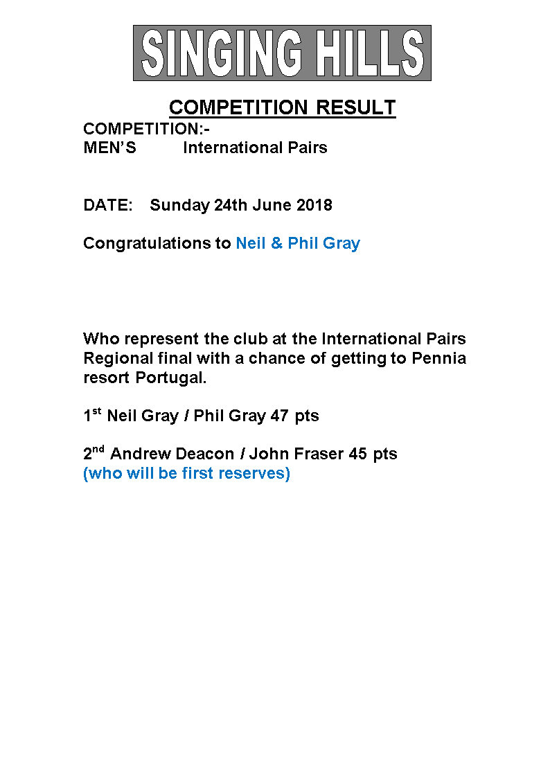 Mens June International Pairs 2018 result