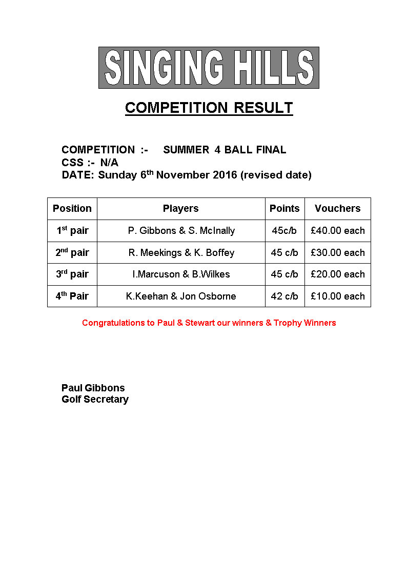 SUMMER FOURBALL 2016 Final Results