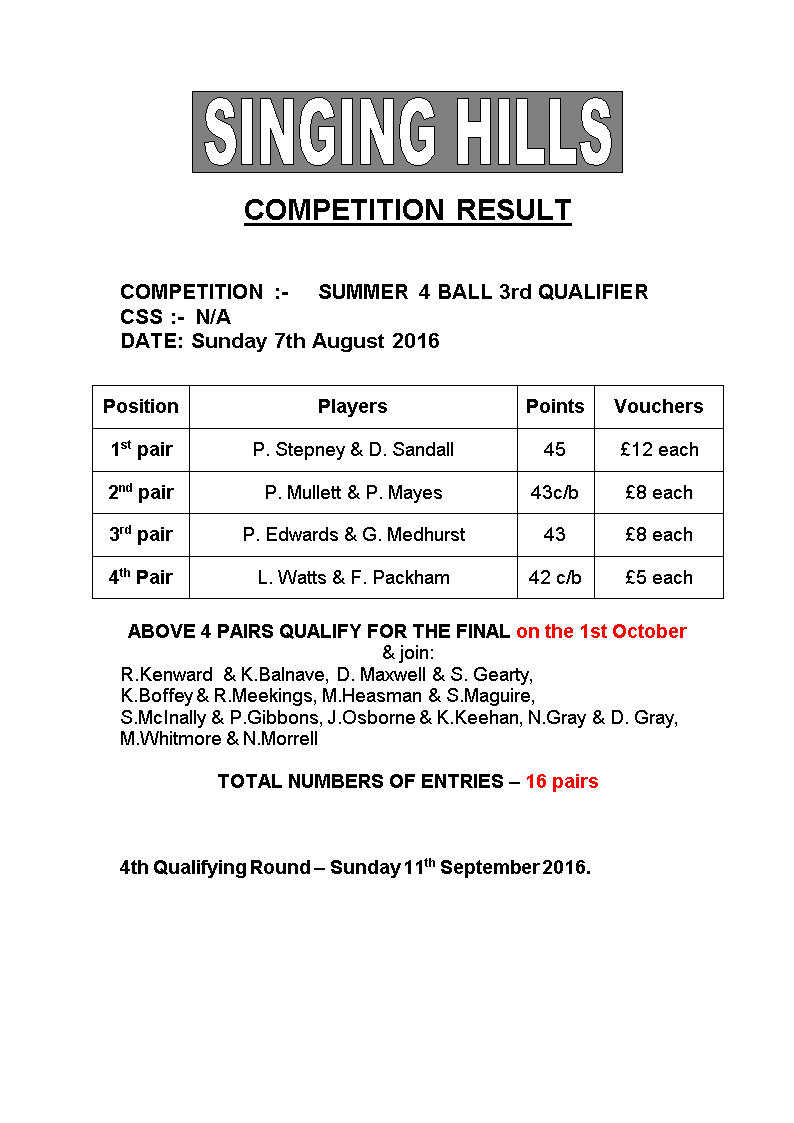 SUMMER FOURBALL 2016 round3Results