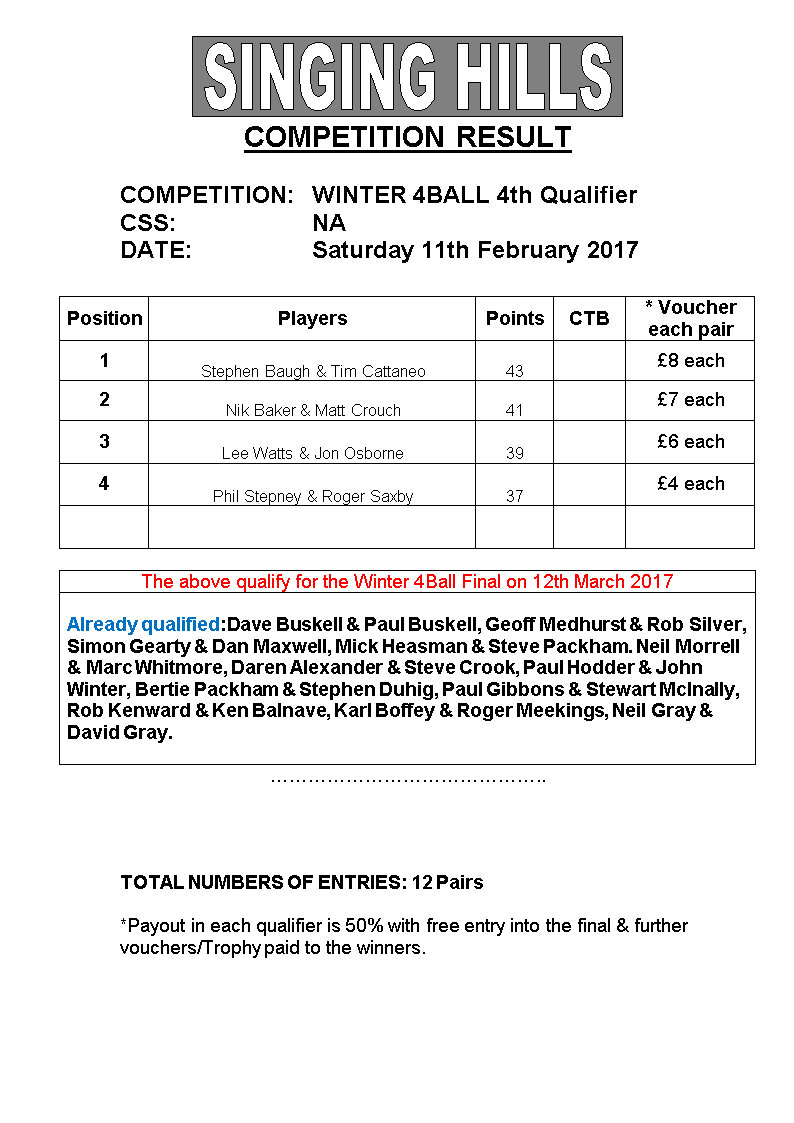 Winter 4 Ball 4thQualResults110217