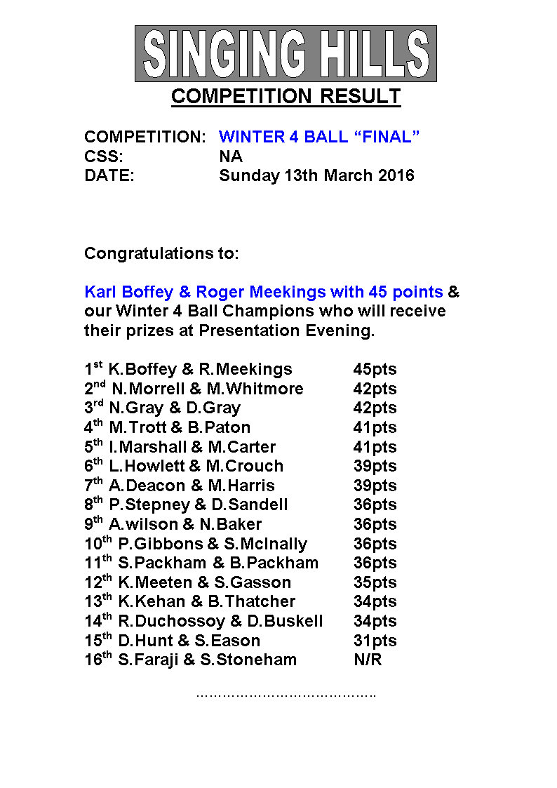 Winter 4 Ball Final 2016 Results