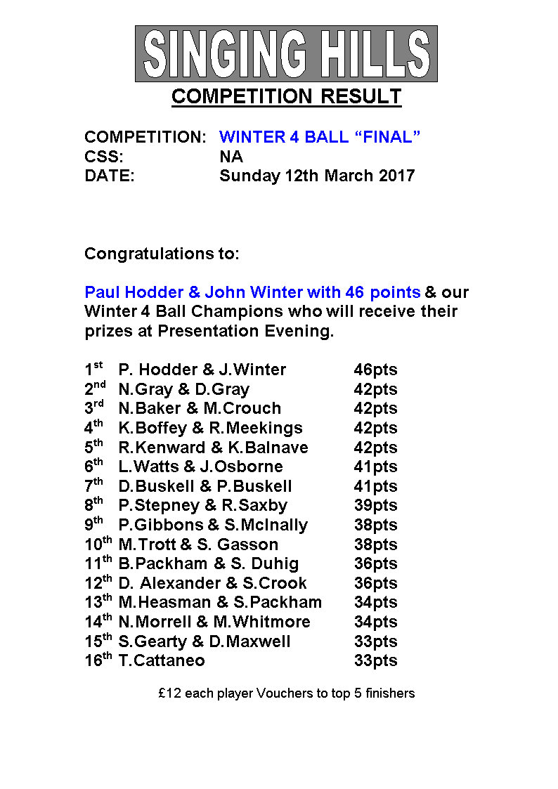 Winter 4 Ball Final 2017 Results