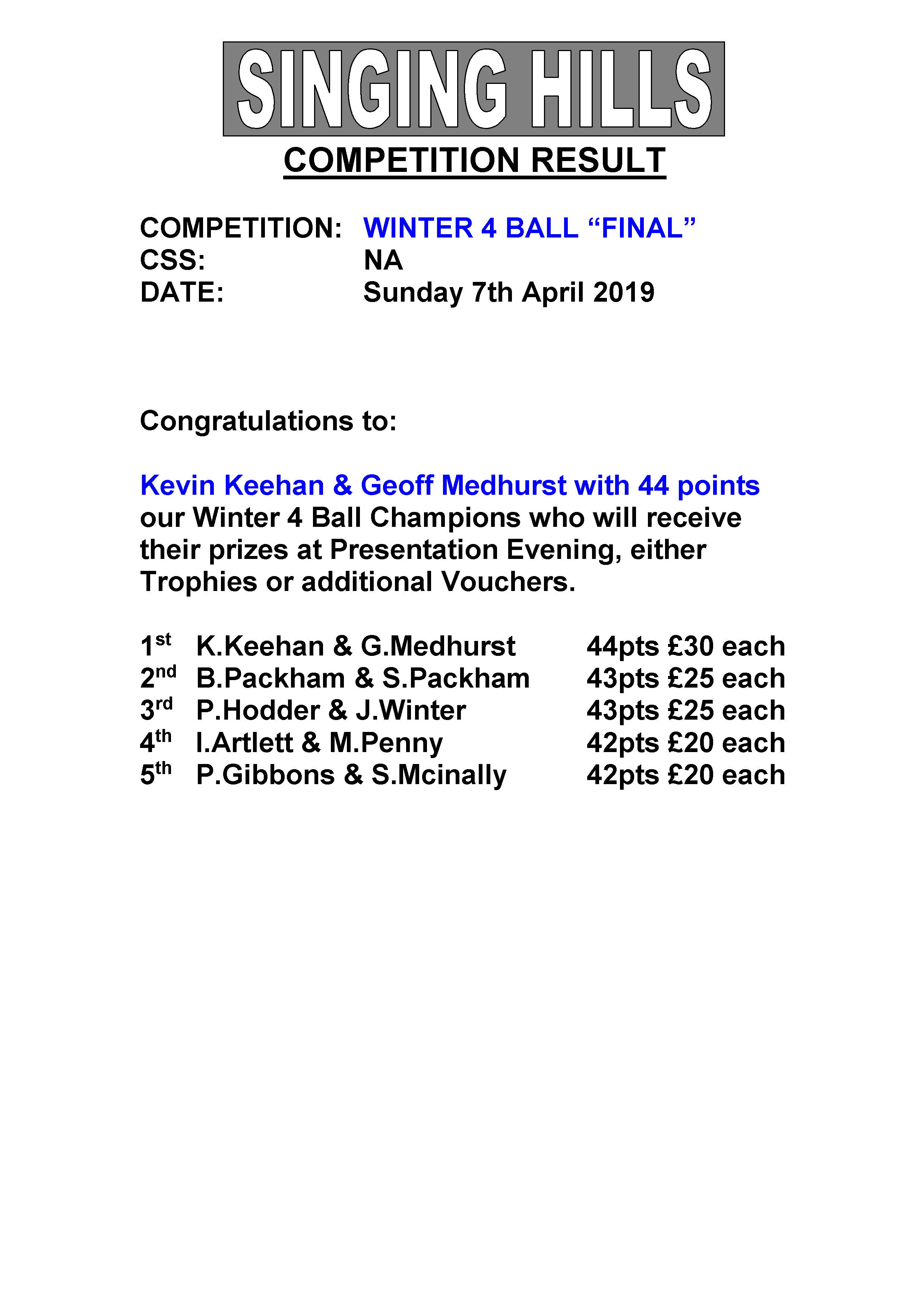 Winter 4 Ball Final 2019 Results