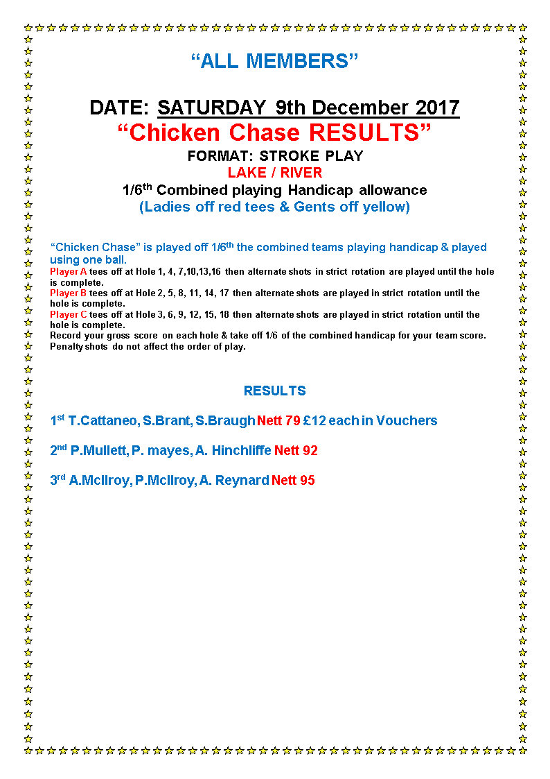 chicken chase 2017 results